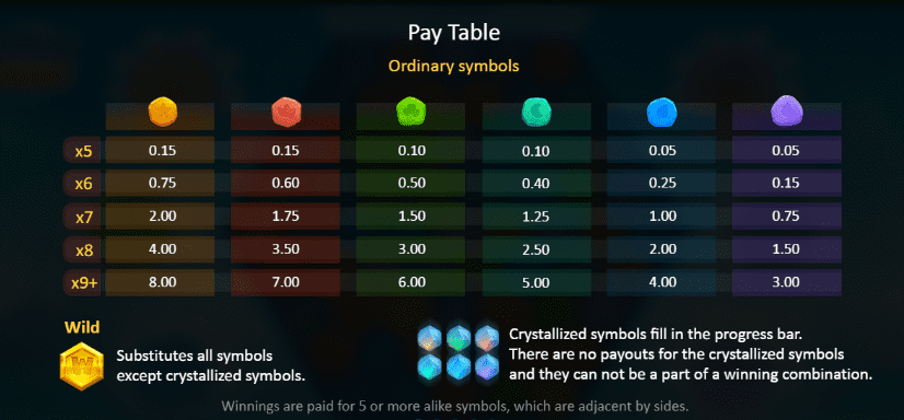 Crystal Crush Paytable