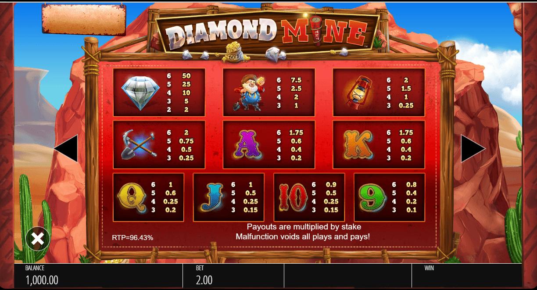 Diamond Mine slots symbols