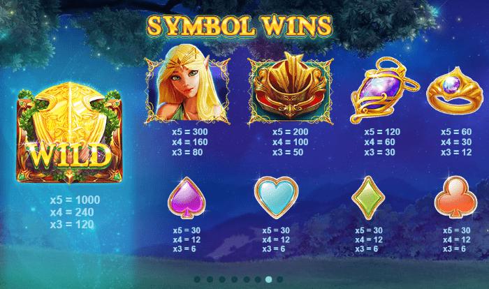 Elven Magic Symbols