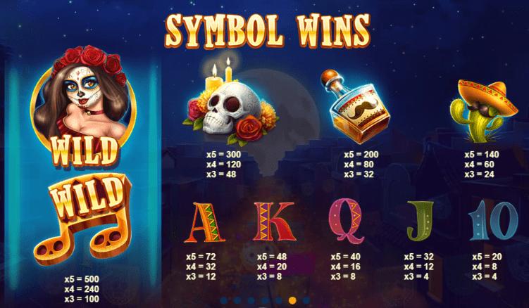 Esqueleto Mariachi Symbols