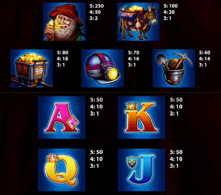 Eureka Reel Blast Slot Symbols