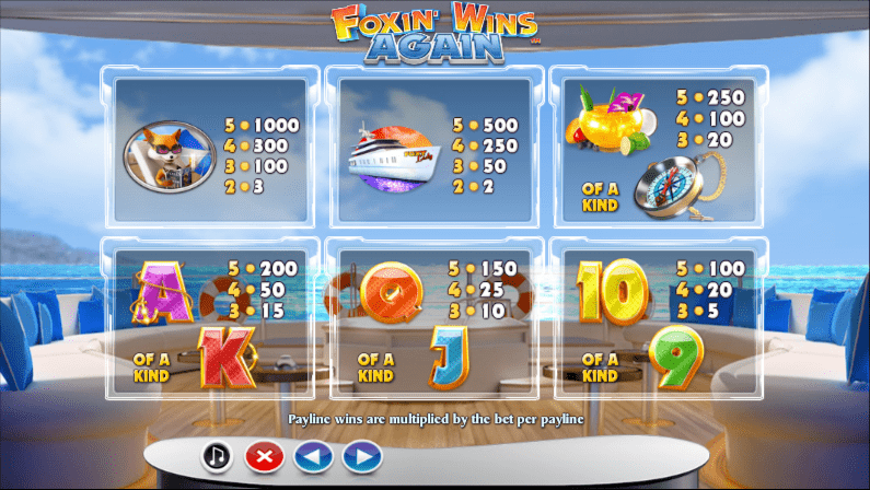 Foxin Wins Again online slots game paytable