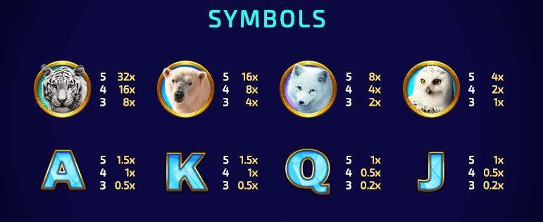 Frozen Queen Symbols