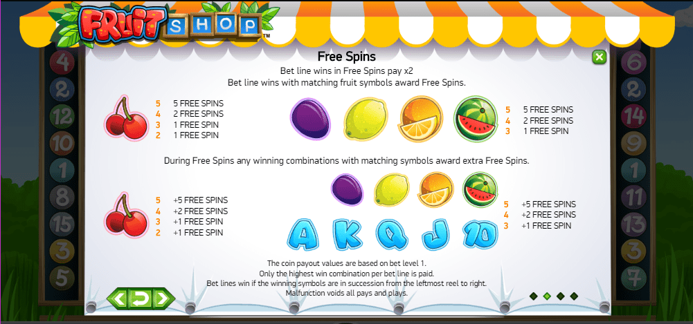 Fruit Shop Symbols