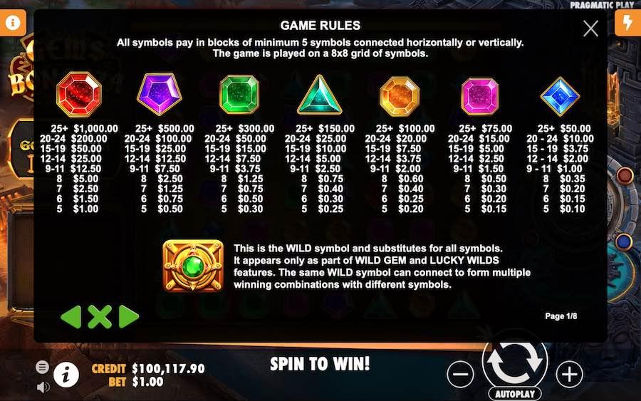 Gems Bonanza Paytable