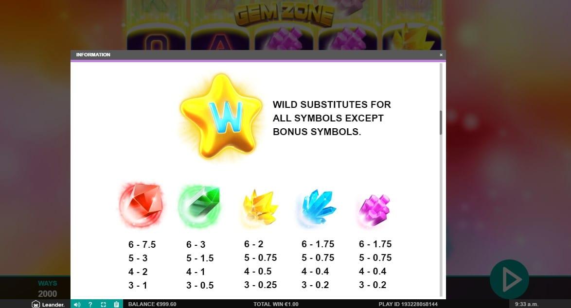 Gem Zone Dynamics Slot Symbols