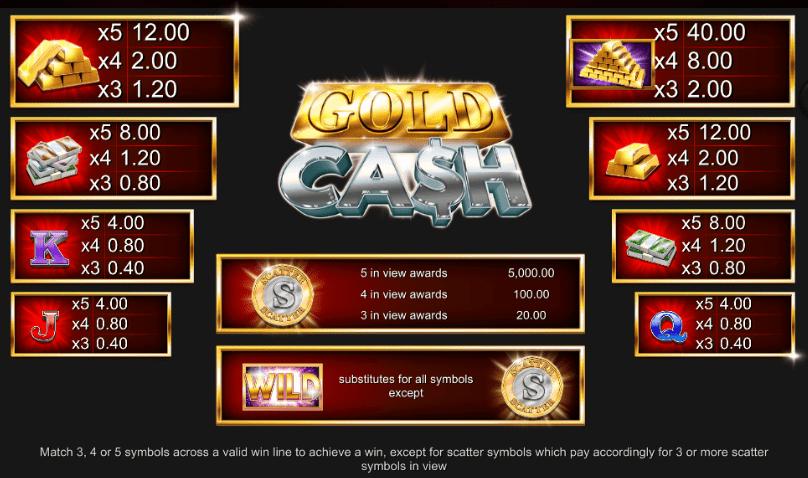 Gold Cash Slot Online