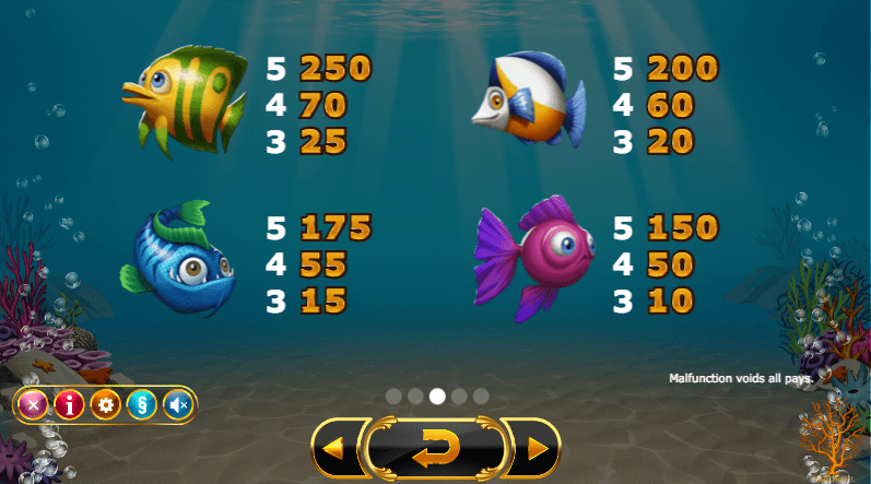 Golden Fishtank online slots game paytable info