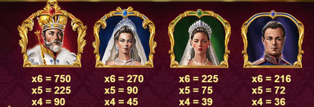 Golden Tsar Slot Paytable