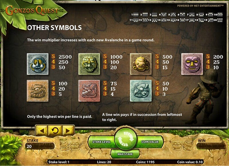 Gonzos Quest Paytable