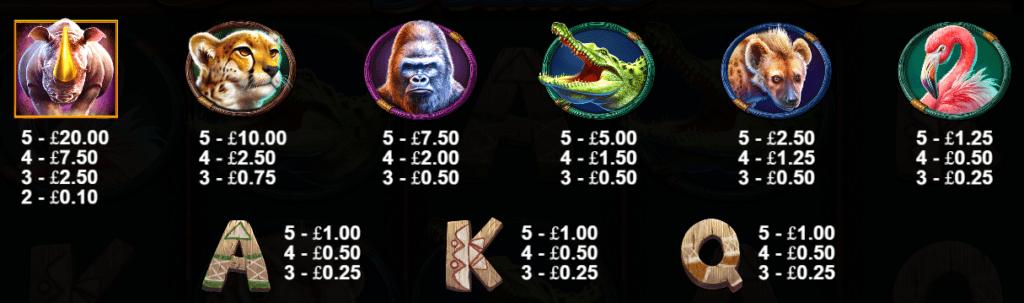 Great Rhino Deluxe Slot Symbols
