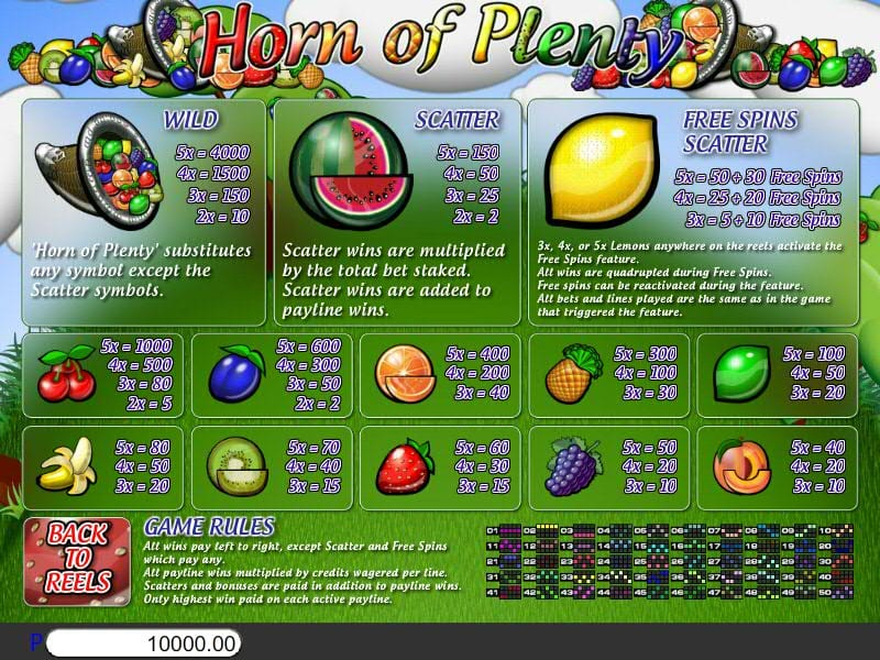 horn of plenty spin game rules