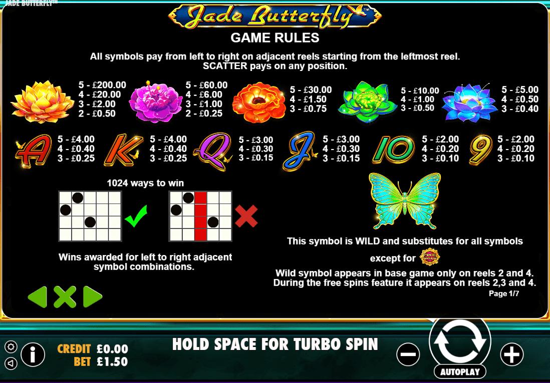 Jade Butterfly Symbols