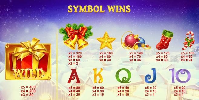 Jingle Bells Symbols