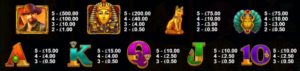 Book of Tut Slot Symbols