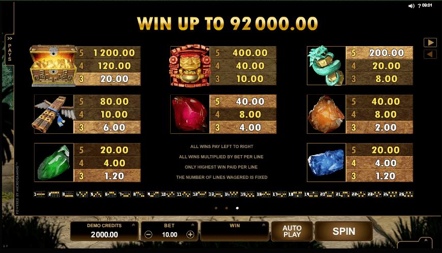 Jungle Jim El Dorado online slots game paytable
