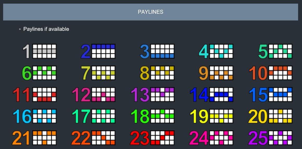 Kitty Payout Jackpot paylines