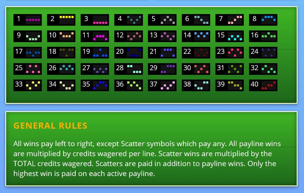 lucky leprechauns paytable