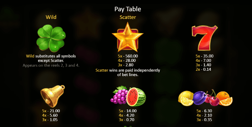 Lucky Staxx 40 Lines Paytable