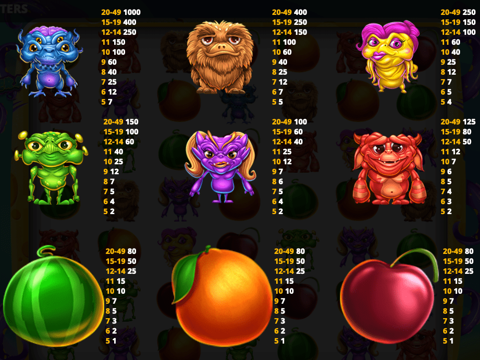 Mad Monsters Slot Symbols
