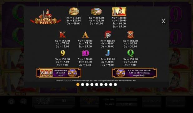 Maximus Payus Slot Symbols