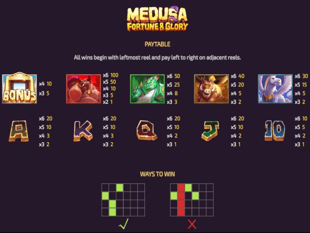 Medusa Fortune & Glory Slot Symbols