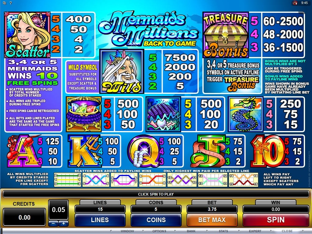 Mermaids Millions game paytable