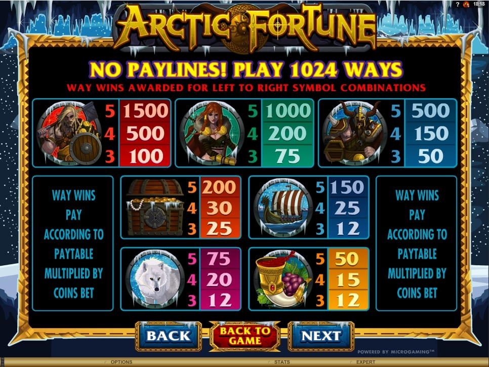 Arctic Fortune Slot Paytable