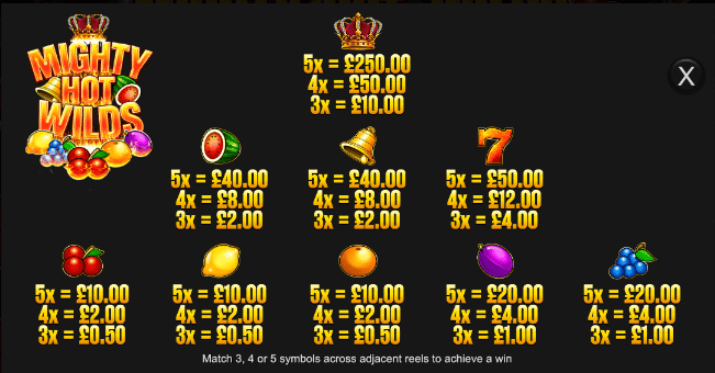 Mighty Hot Wilds Slot Paytable