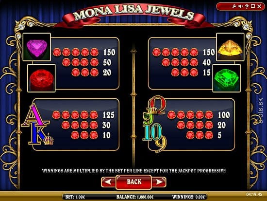 Mona Lisa Jewels online slots game paytable info