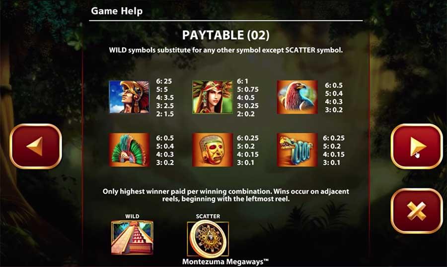 Montezuma Megaways Slot Symbols