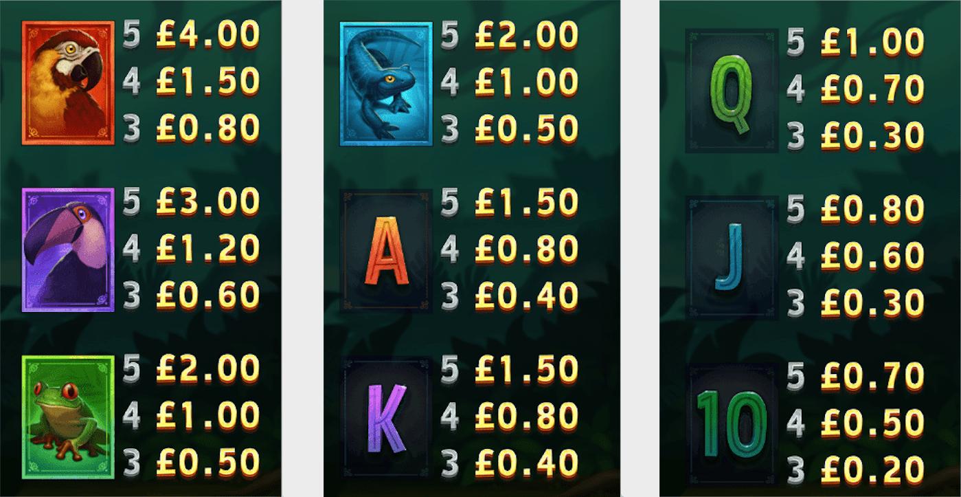 Multifly! Slot Symbols
