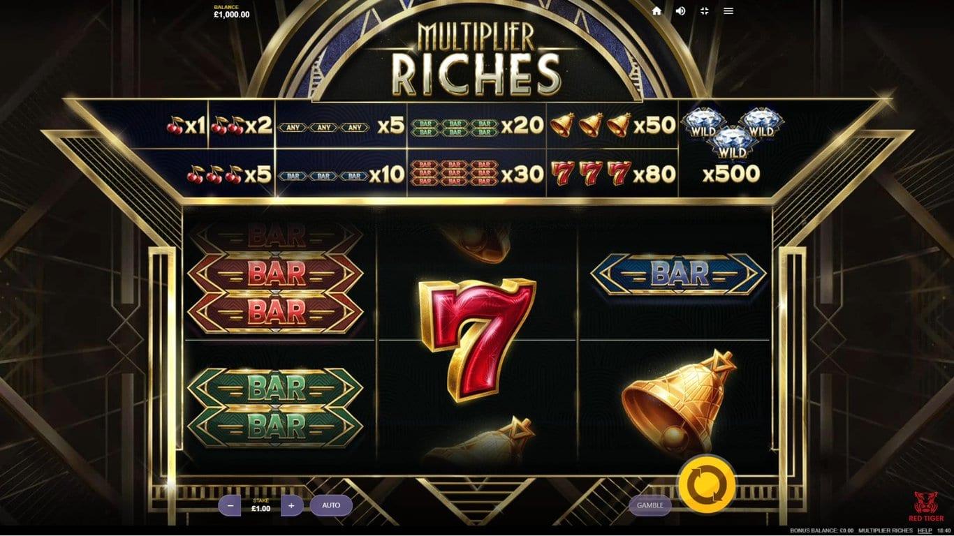 Multiplier Slot Machines
