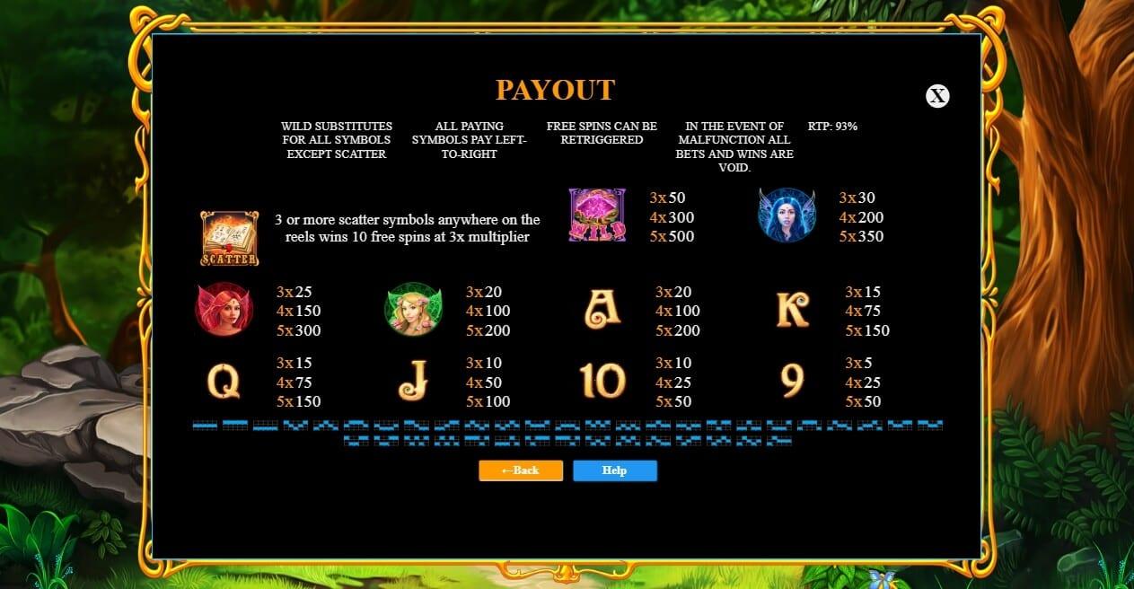 Tales of Alvara Slots Symbols