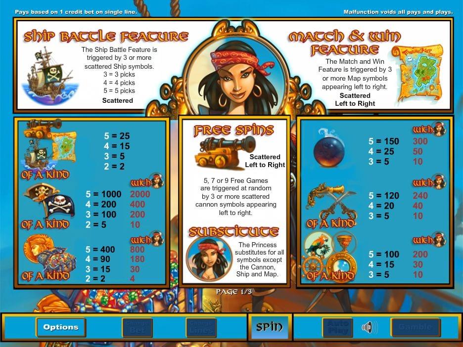 pirate princess action screen