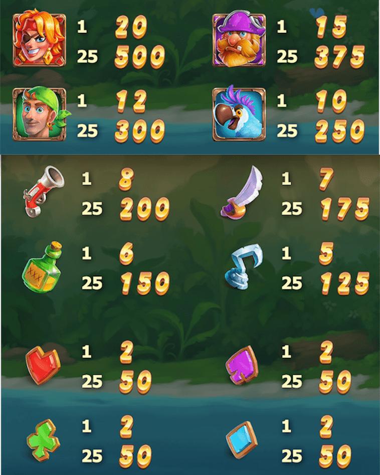 Pirates Smugglers Paradise Slot Symbols