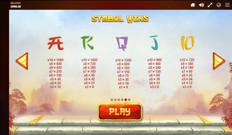 Dragon's Luck Power Reels Slot Symbols
