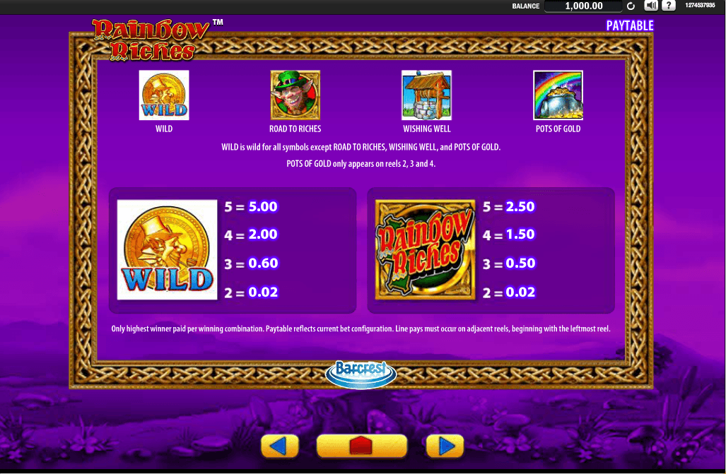 Rainbow Riches Slots Symbols