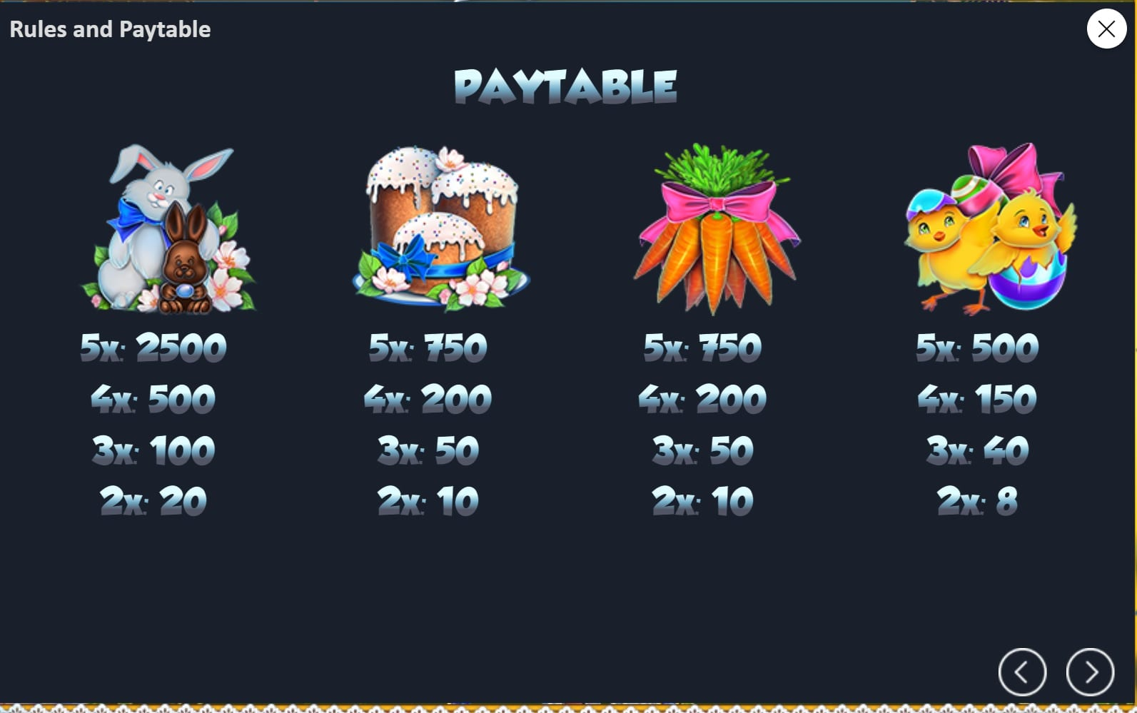 Reel Bunnies Slot Symbols