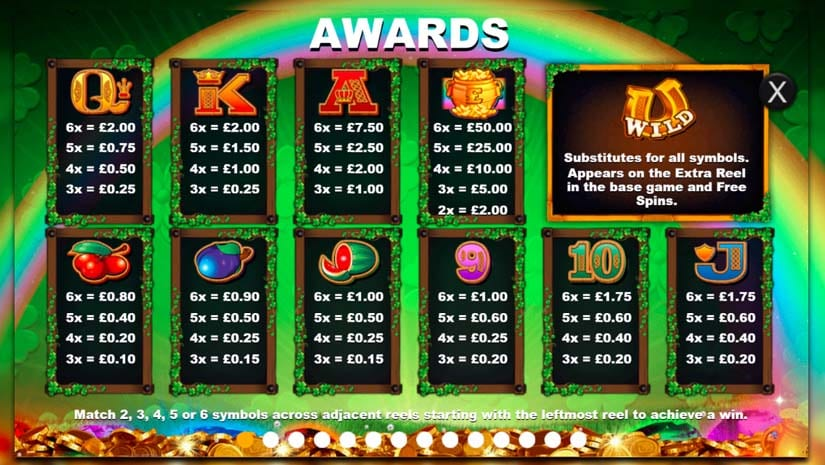 Reel Lucky King Megaways Slot Paytable