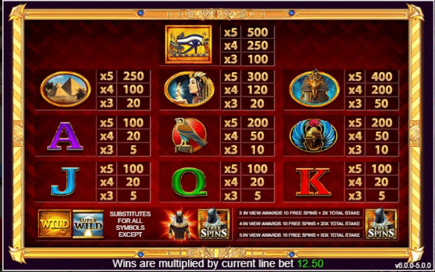 Rise of Anubis Slots Symbols
