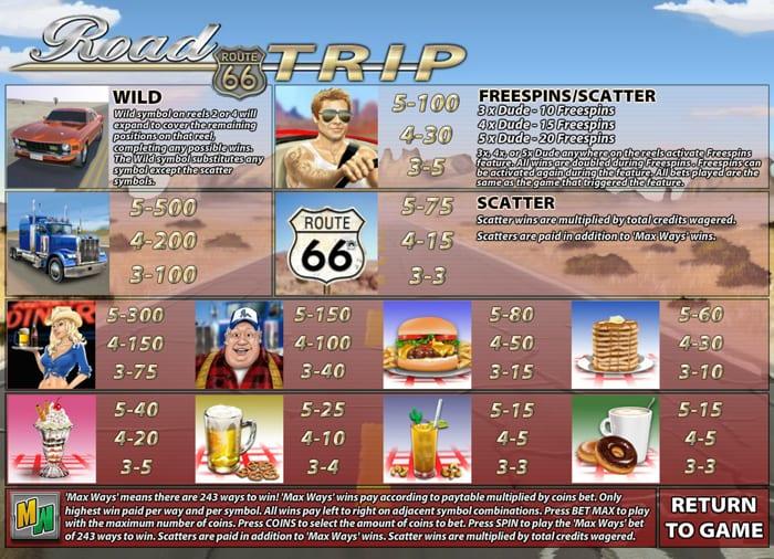 Road Trip Max Ways Slot Symbols