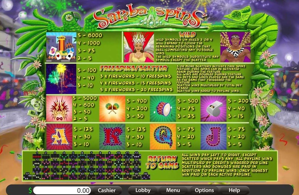 Play Samba Spins Slot UK