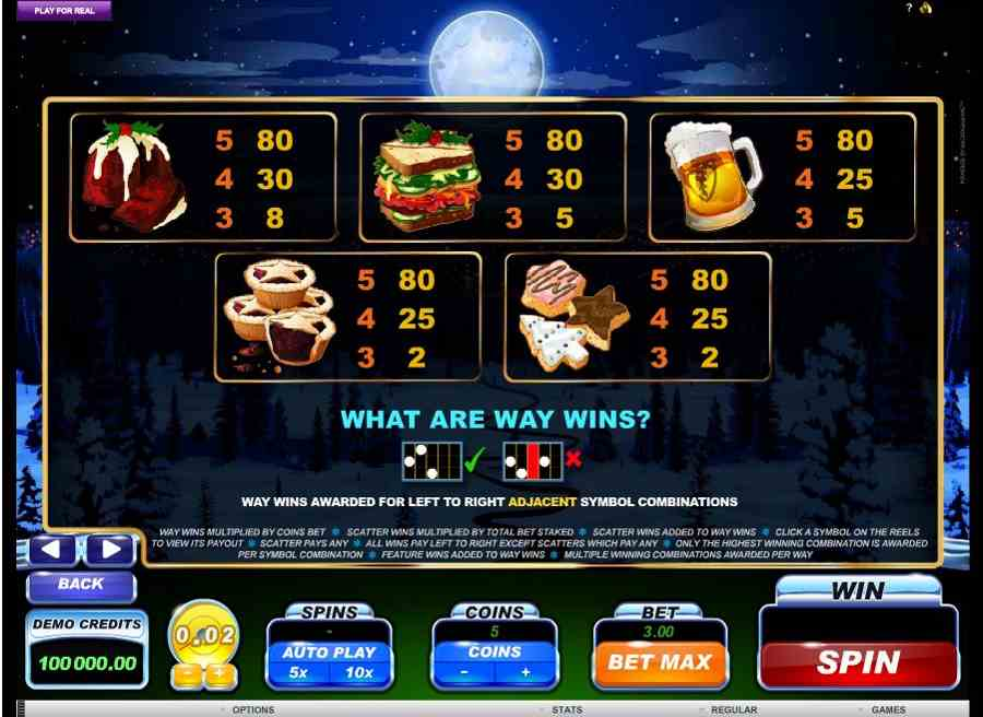 Santa's Wild Ride Slots Game Paytable