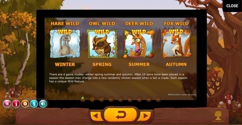 Seasons Slot Symbols