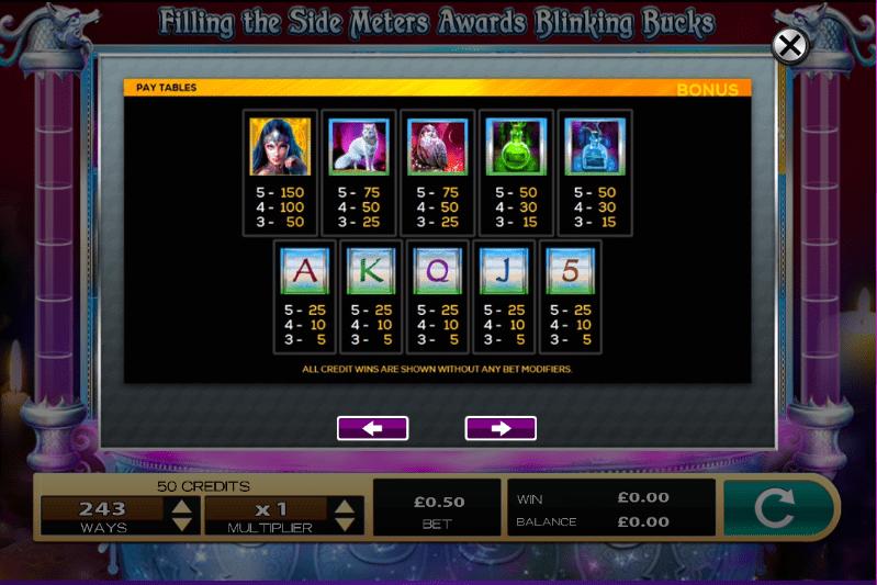 Silver Enchantress Paytable