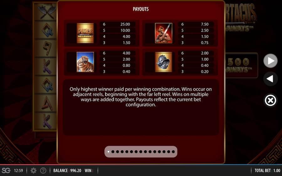 Spartacus Megaways Slots Paytable