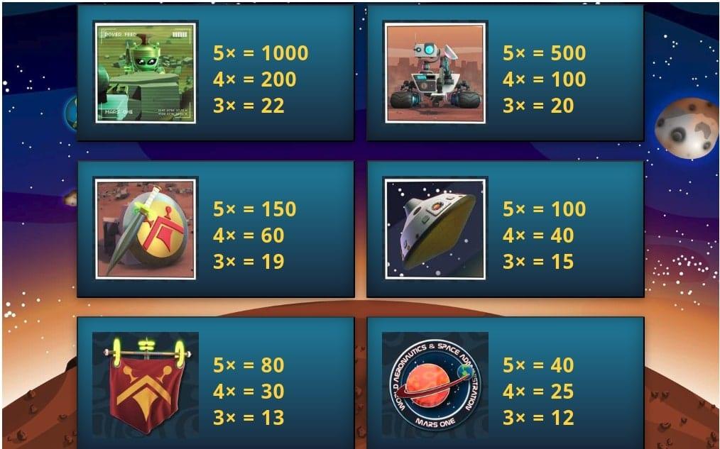 Spartians Slot Symbols