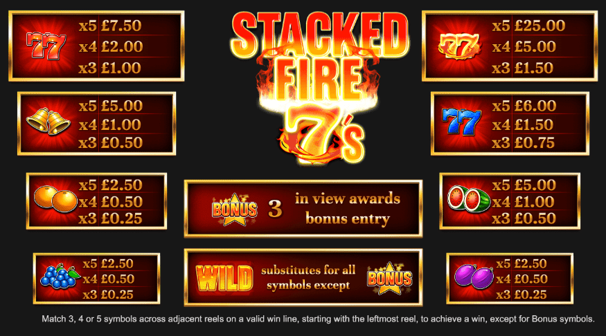 Stacked Fire 7s Slots Symbols