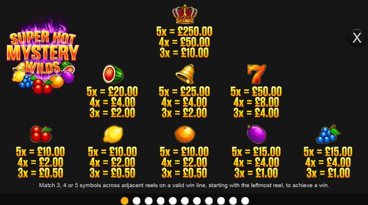 Super Hot Mystery Wilds Slot Symbols